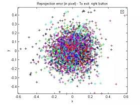 一大波论文绘图软件来袭,到底哪个好用?